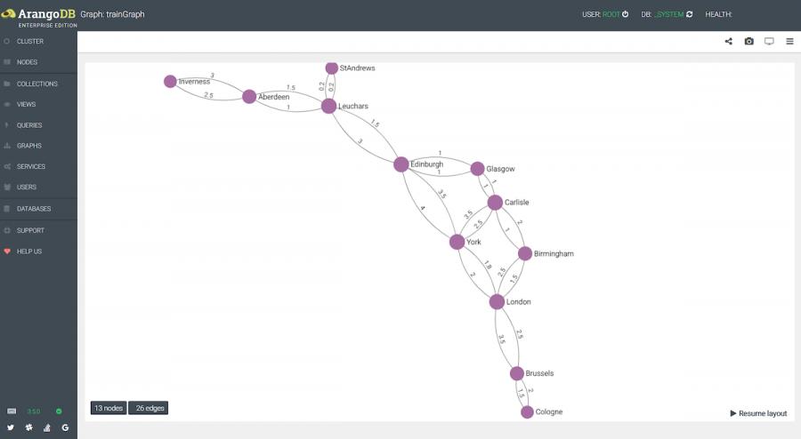 ArangoDB Boosts Multi-Model Database Scalability Across